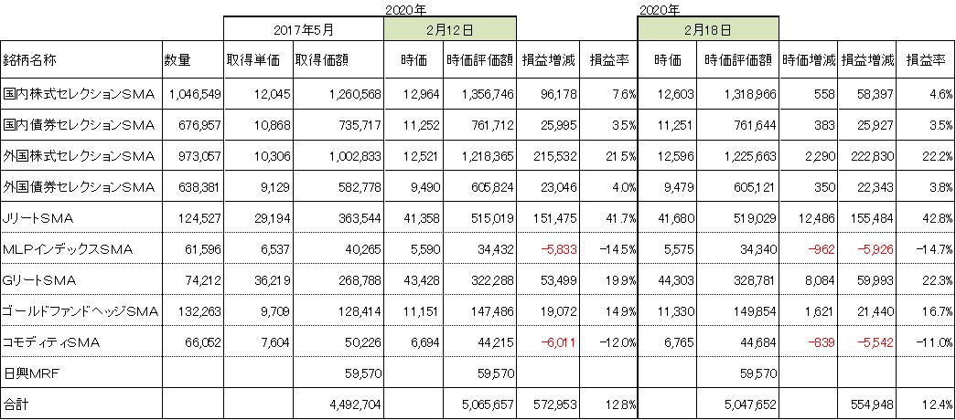 f:id:Kinokawaryokusan:20200218211132p:plain