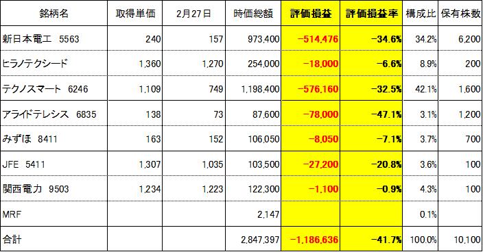 f:id:Kinokawaryokusan:20200227195251p:plain