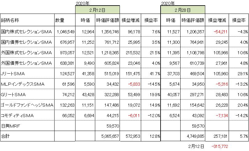 f:id:Kinokawaryokusan:20200228192352p:plain