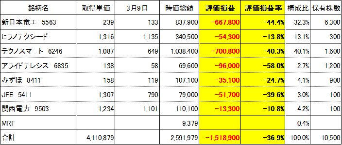 f:id:Kinokawaryokusan:20200309185132p:plain