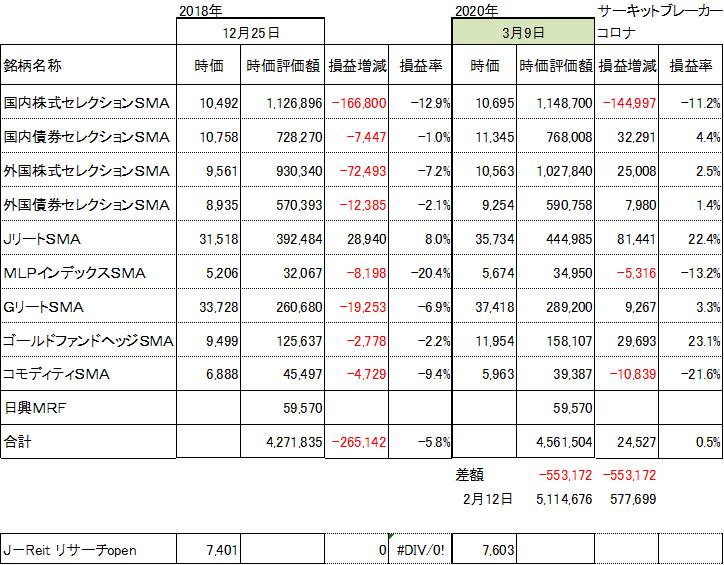 f:id:Kinokawaryokusan:20200310182457p:plain