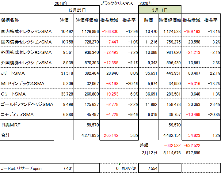 f:id:Kinokawaryokusan:20200311204802p:plain