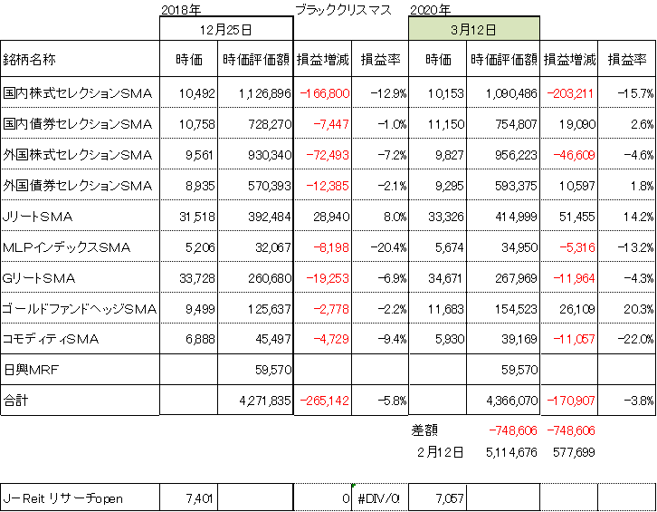 f:id:Kinokawaryokusan:20200313183259p:plain