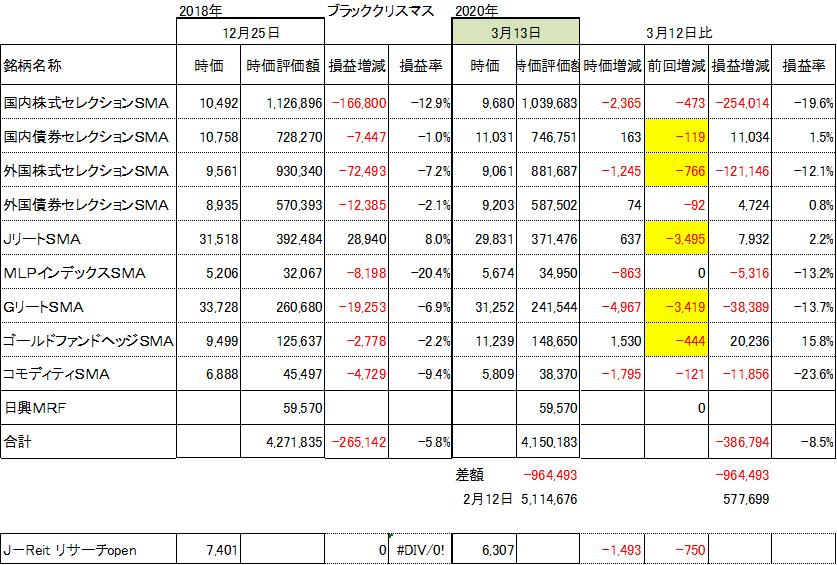 f:id:Kinokawaryokusan:20200314170034p:plain