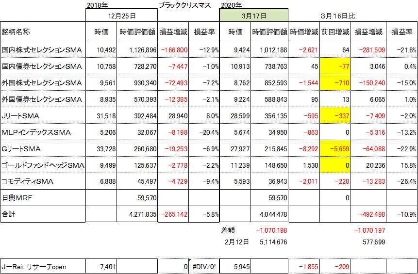 f:id:Kinokawaryokusan:20200317195701p:plain