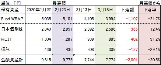 f:id:Kinokawaryokusan:20200318203458p:plain