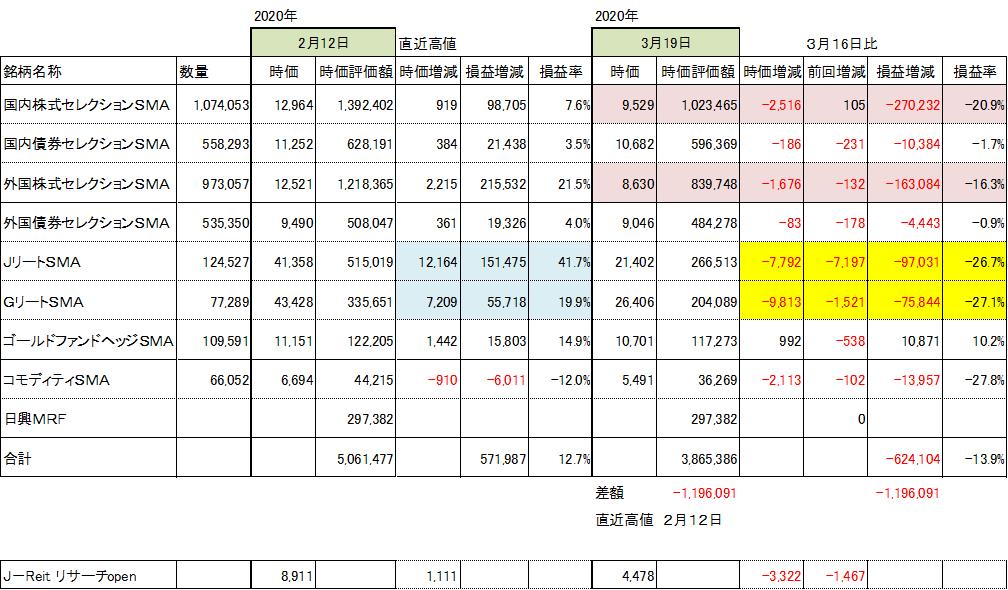 f:id:Kinokawaryokusan:20200320192149p:plain