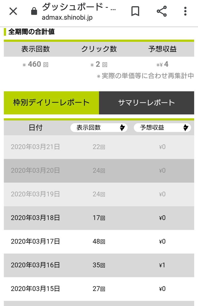 f:id:Kinokawaryokusan:20200322224036p:plain