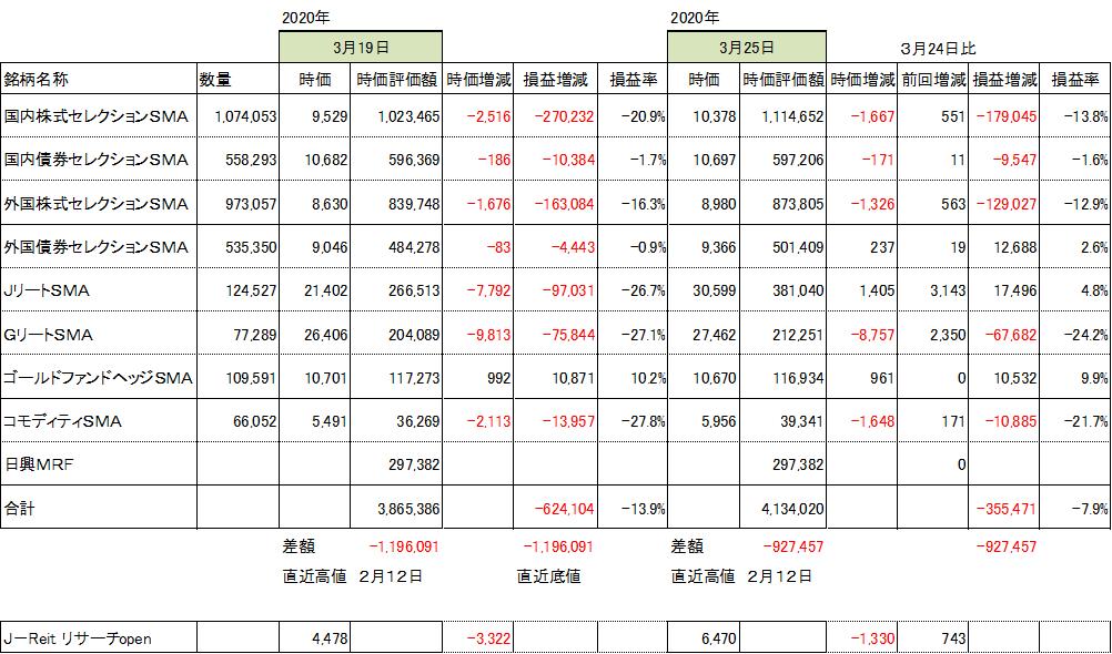 f:id:Kinokawaryokusan:20200325184340p:plain