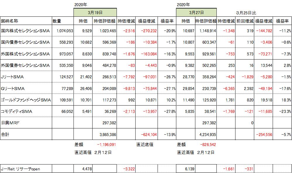 f:id:Kinokawaryokusan:20200327190120p:plain