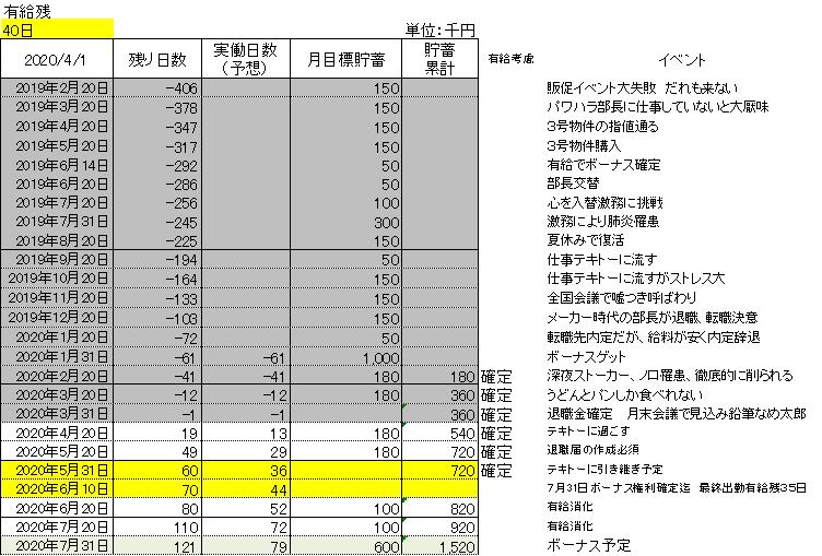 f:id:Kinokawaryokusan:20200401213306p:plain