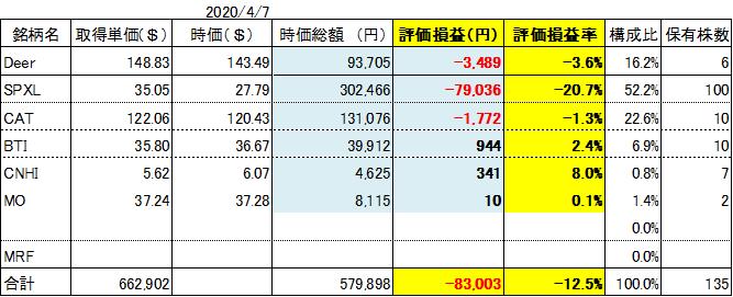 f:id:Kinokawaryokusan:20200407205445p:plain
