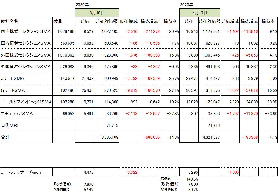 f:id:Kinokawaryokusan:20200419155938p:plain