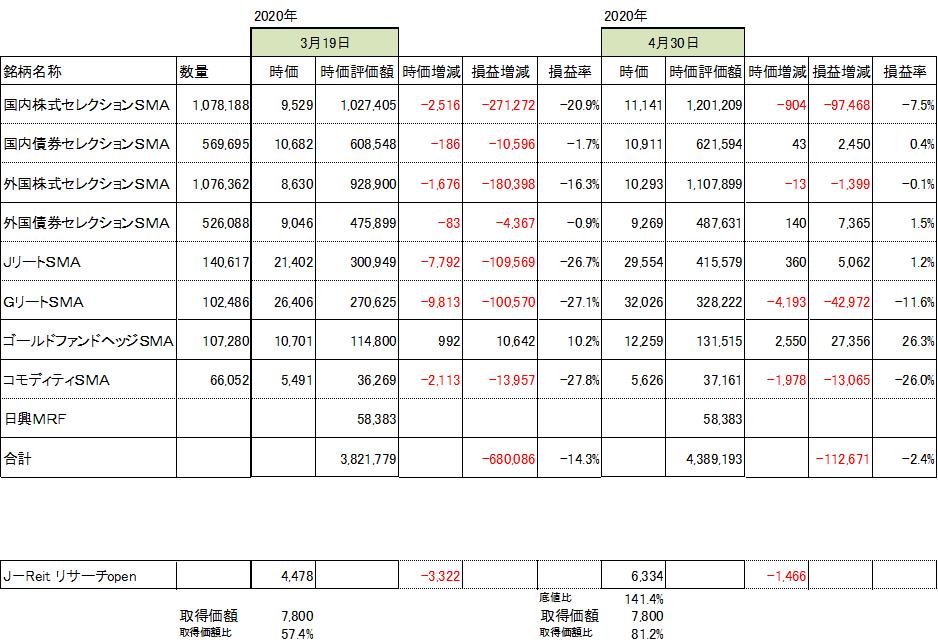 f:id:Kinokawaryokusan:20200430202406p:plain