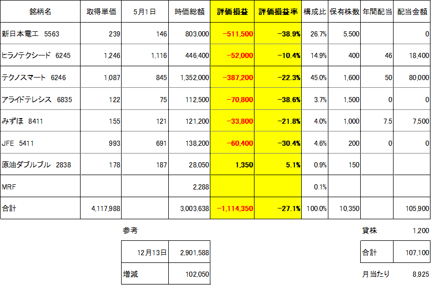 f:id:Kinokawaryokusan:20200501182633p:plain