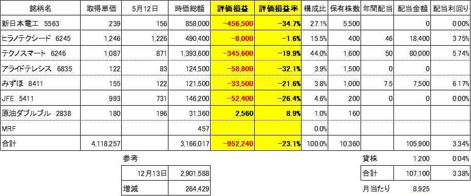 f:id:Kinokawaryokusan:20200512202531p:plain