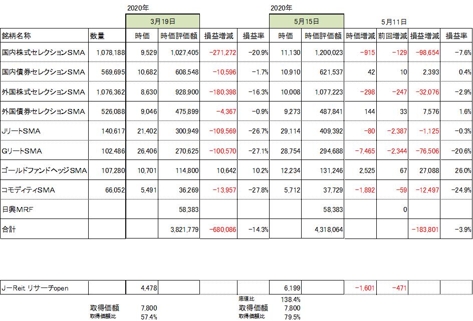f:id:Kinokawaryokusan:20200516115731p:plain