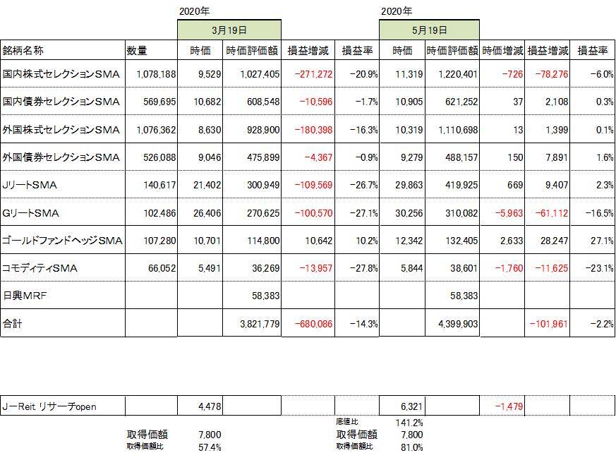 f:id:Kinokawaryokusan:20200519192048p:plain