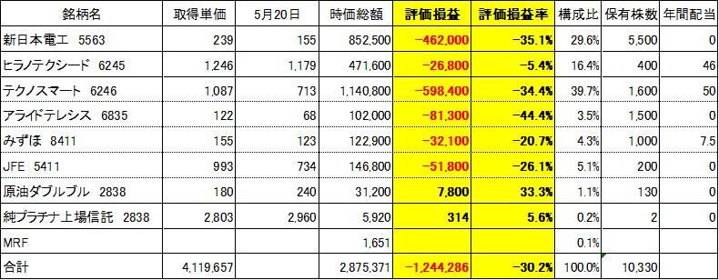 f:id:Kinokawaryokusan:20200520191256p:plain