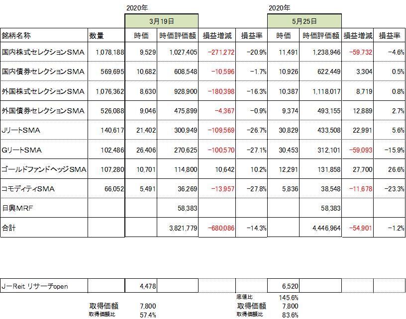 f:id:Kinokawaryokusan:20200525184448p:plain