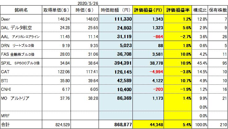 f:id:Kinokawaryokusan:20200527203529p:plain