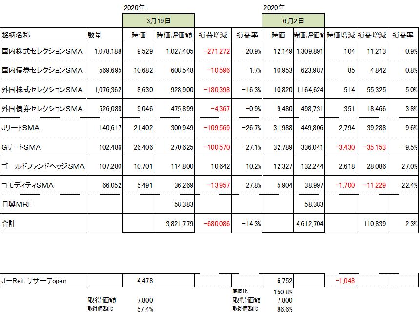 f:id:Kinokawaryokusan:20200602191430p:plain
