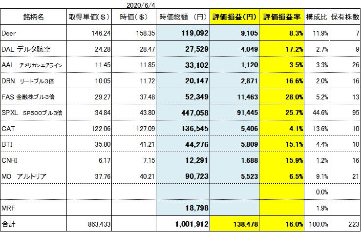 f:id:Kinokawaryokusan:20200604225222p:plain