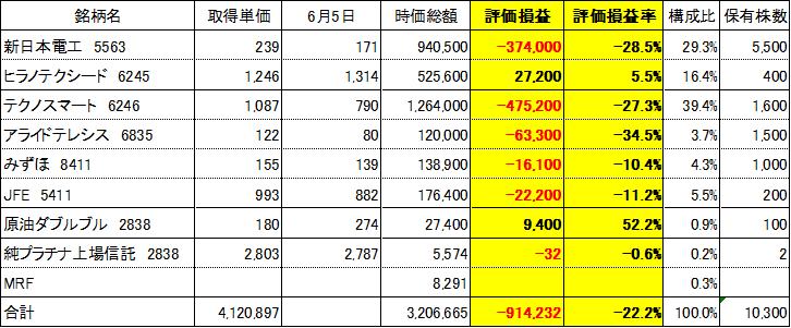 f:id:Kinokawaryokusan:20200605190856p:plain