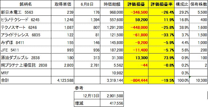 f:id:Kinokawaryokusan:20200608193438p:plain
