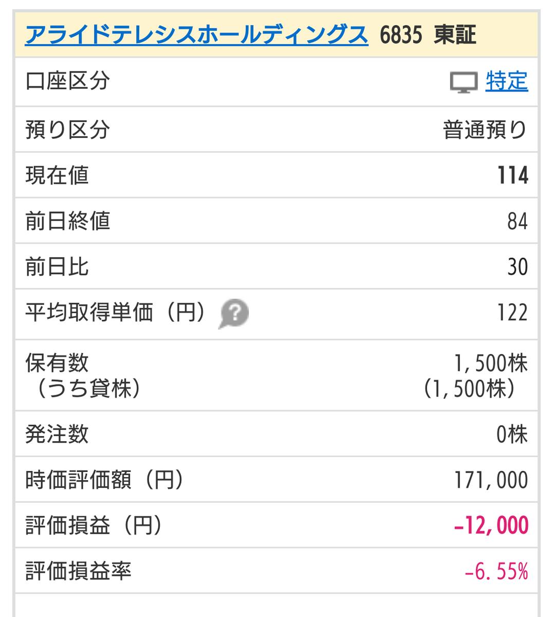 f:id:Kinokawaryokusan:20200610210902p:plain