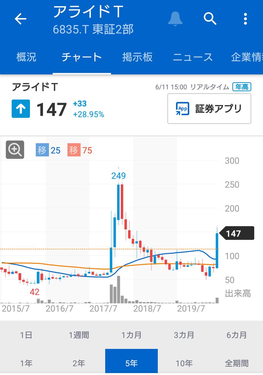 f:id:Kinokawaryokusan:20200611204717p:plain