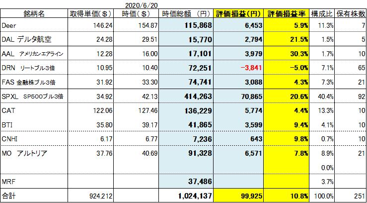 f:id:Kinokawaryokusan:20200621172906p:plain