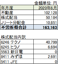 f:id:Kinokawaryokusan:20200627184425p:plain