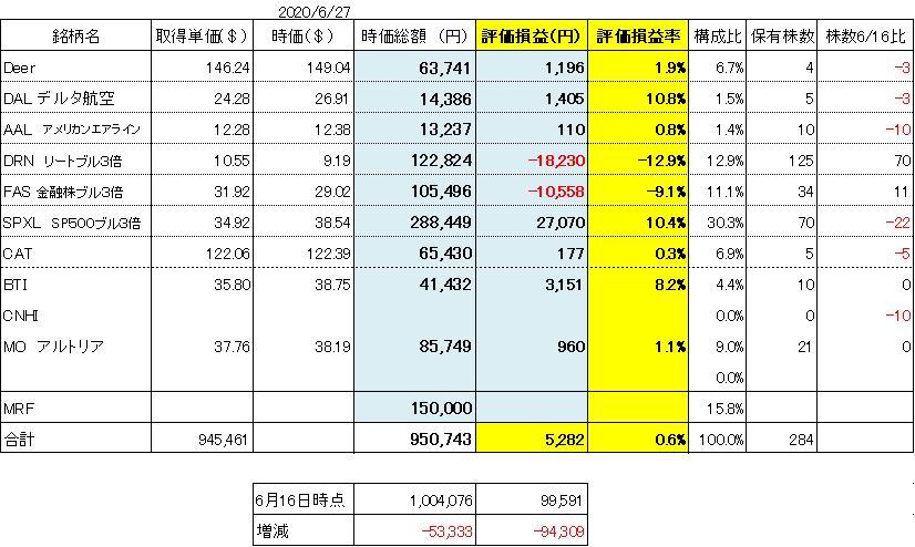f:id:Kinokawaryokusan:20200628092642p:plain