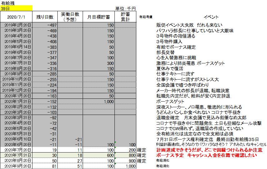 f:id:Kinokawaryokusan:20200701193919p:plain