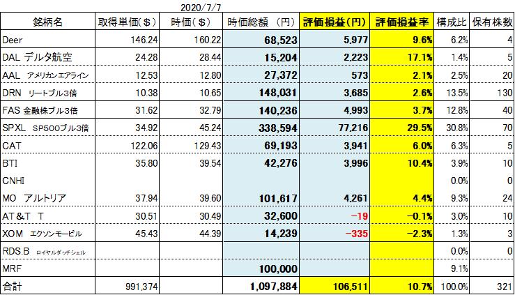 f:id:Kinokawaryokusan:20200707190449p:plain