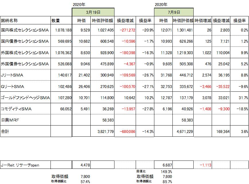f:id:Kinokawaryokusan:20200709190338p:plain