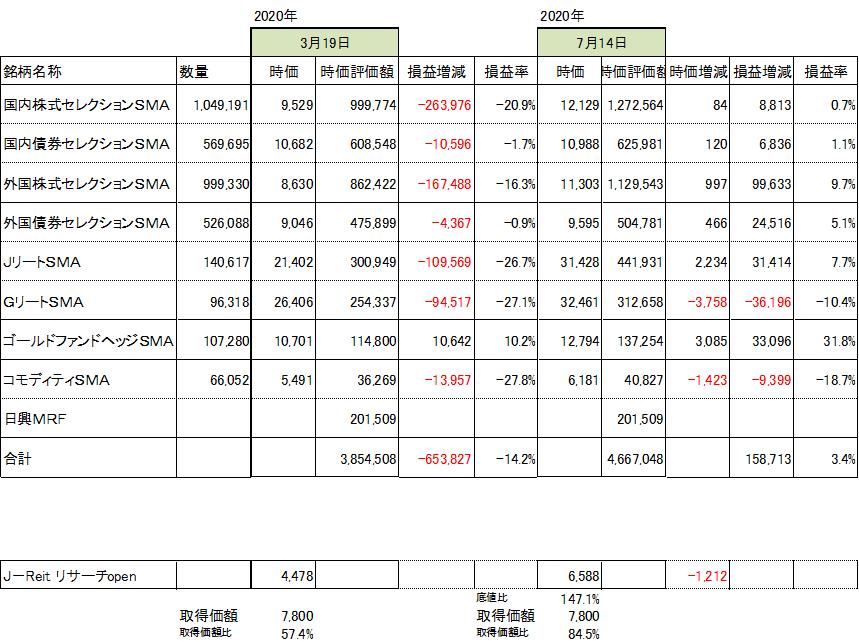 f:id:Kinokawaryokusan:20200714190102p:plain