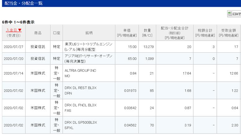 f:id:Kinokawaryokusan:20200719121221p:plain