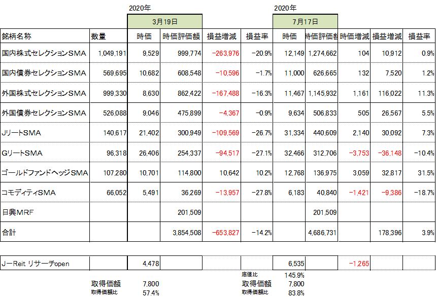 f:id:Kinokawaryokusan:20200719132406p:plain