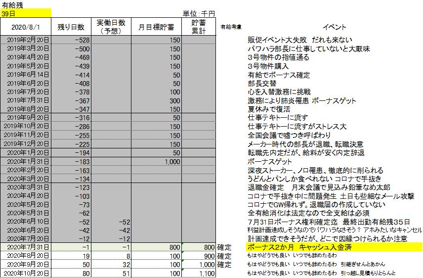 f:id:Kinokawaryokusan:20200801132910p:plain