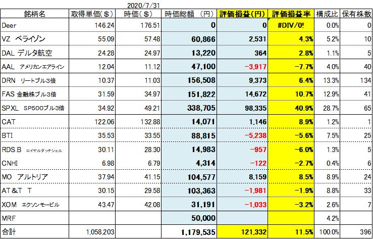 f:id:Kinokawaryokusan:20200802210332p:plain