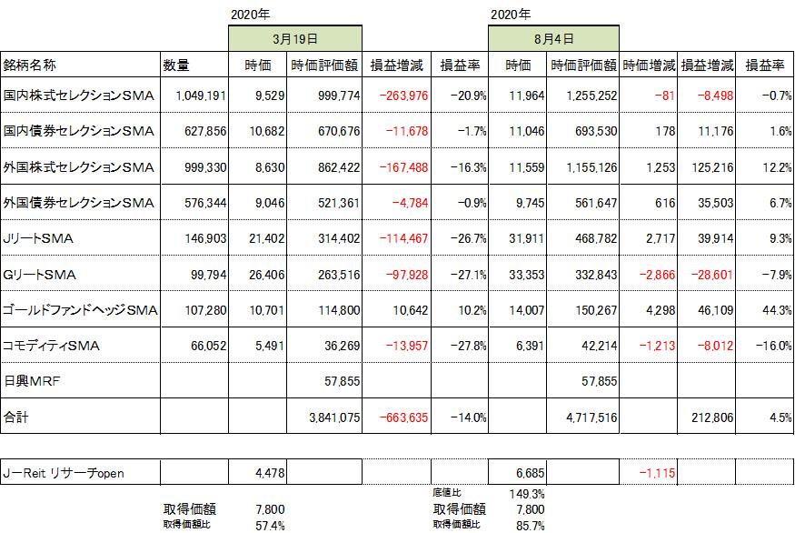f:id:Kinokawaryokusan:20200804191934p:plain
