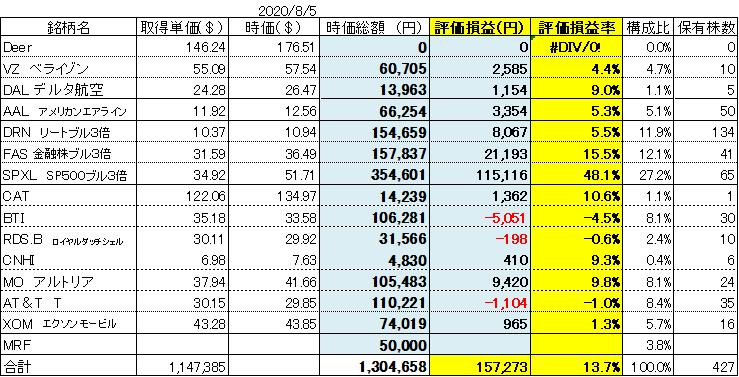 f:id:Kinokawaryokusan:20200806185658p:plain