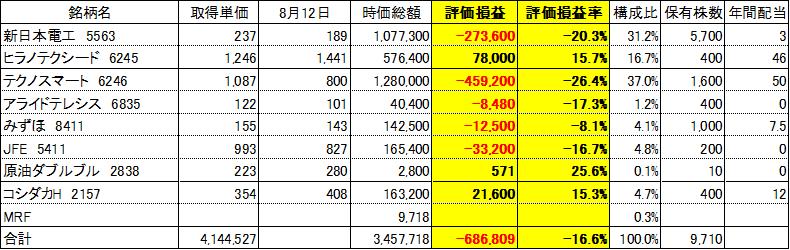 f:id:Kinokawaryokusan:20200812223145p:plain