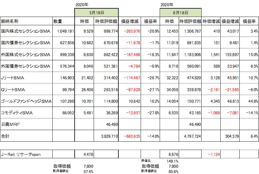 f:id:Kinokawaryokusan:20200818183409p:plain
