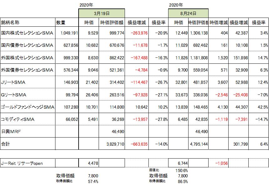 f:id:Kinokawaryokusan:20200824190110p:plain