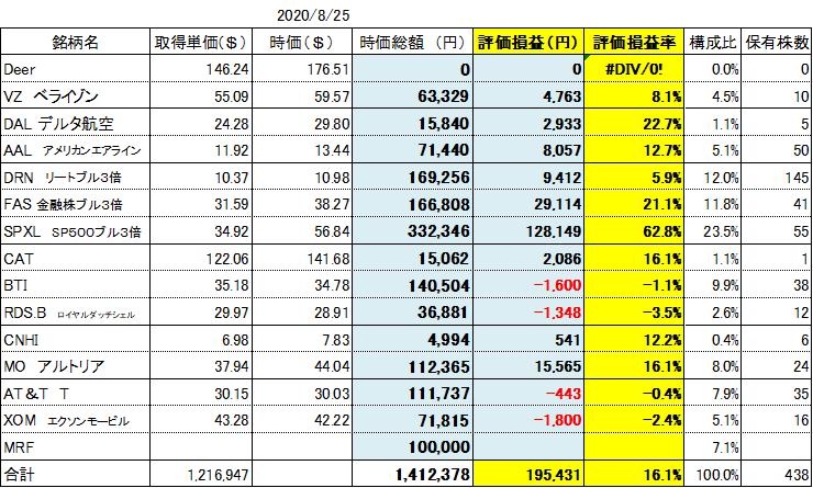 f:id:Kinokawaryokusan:20200825183733p:plain