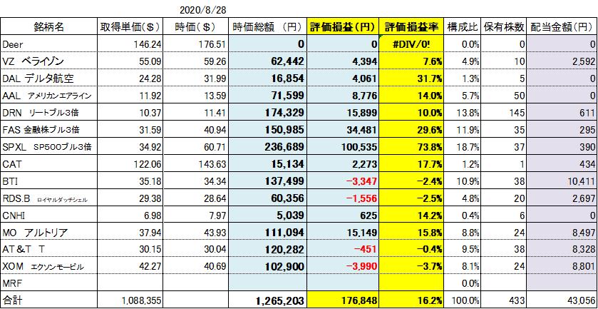 f:id:Kinokawaryokusan:20200829130518p:plain