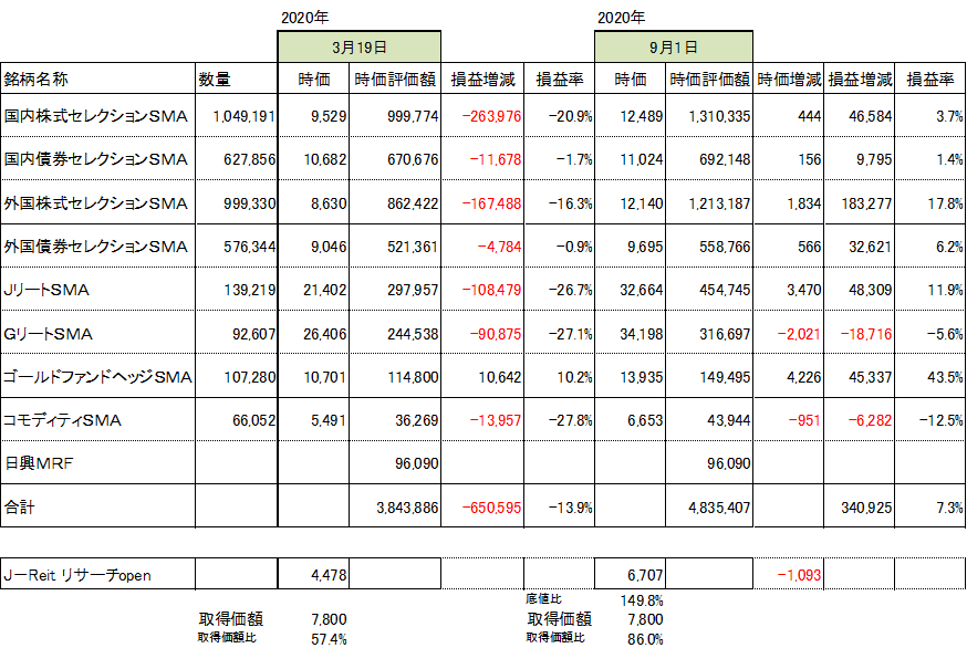 f:id:Kinokawaryokusan:20200901185254p:plain